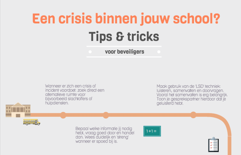 Een crisis binnen jouw school? 'Tips & tricks voor beveiligers'