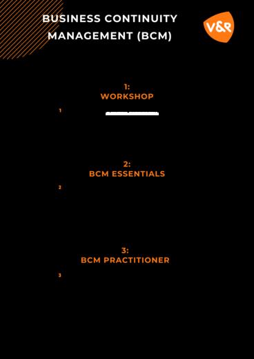 Workshop 'Maak kennis met BCM'